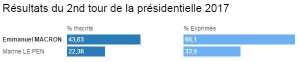 © Ministère de l'Intérieur